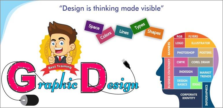 Graphic Design Training Courses In Guntur AndhraPradesh India